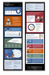 MEOS Q3 Infographic Thumbnail