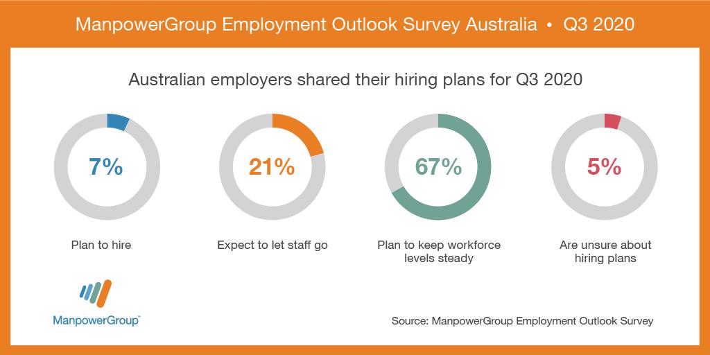 MEOS_Q3_Employment_survey_Li_1024x512 (002)