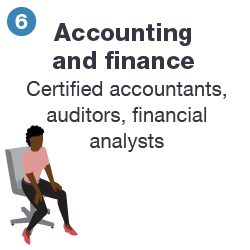 Roles_Accounting