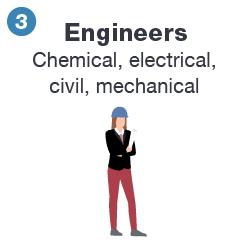 Roles_Engineers