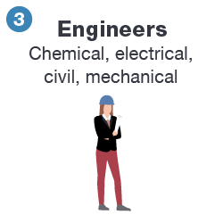 Roles_Engineers