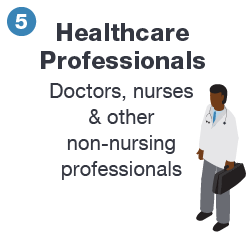Roles_Healthcare-Professionals