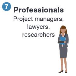 Roles_Professionals