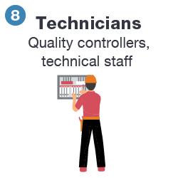 Roles_Technicians
