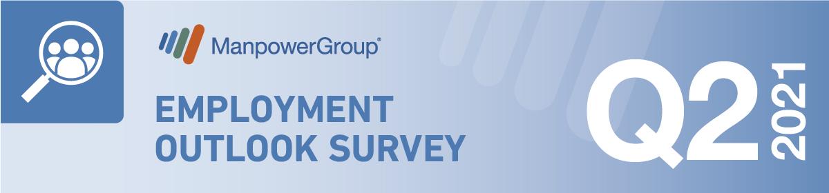 MEOS_Q2-21_Employment Outlook Survey